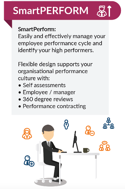 Performance Management - SmartPerform